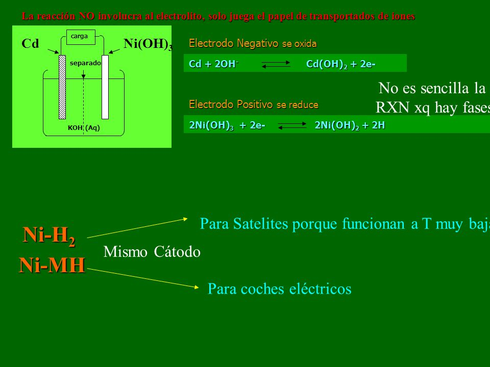 Ni-H2 Ni-MH No es sencilla la RXN xq hay fases
