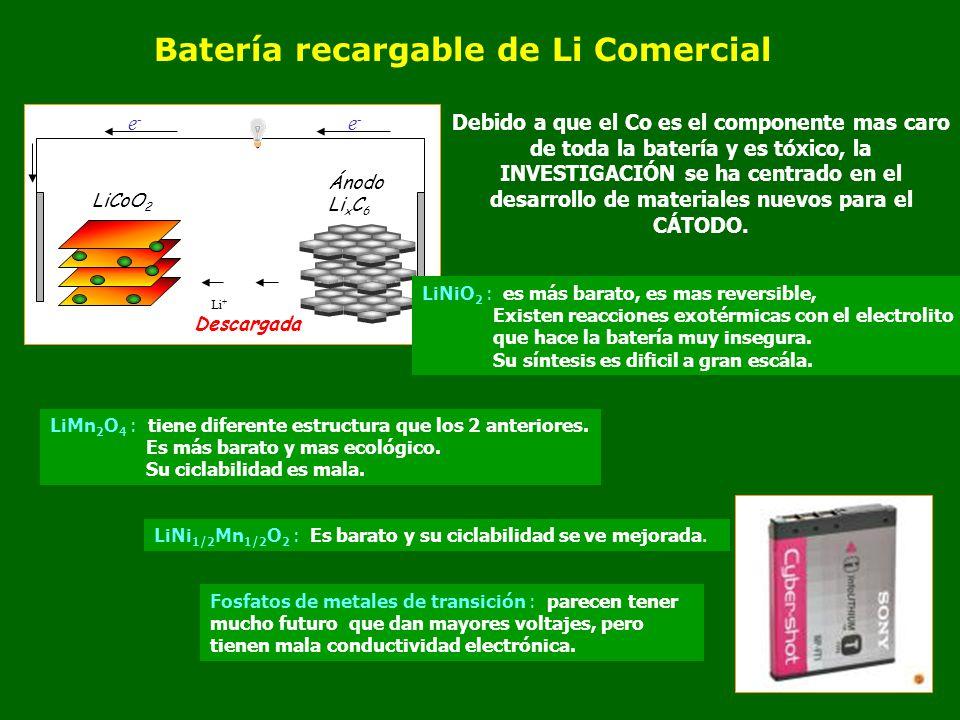 Batería recargable de Li Comercial