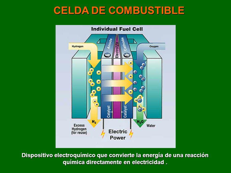 CELDA DE COMBUSTIBLE Dispositivo electroquímico que convierte la energía de una reacción química directamente en electricidad .