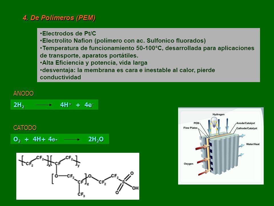 4. De Polímeros (PEM) Electrodos de Pt/C