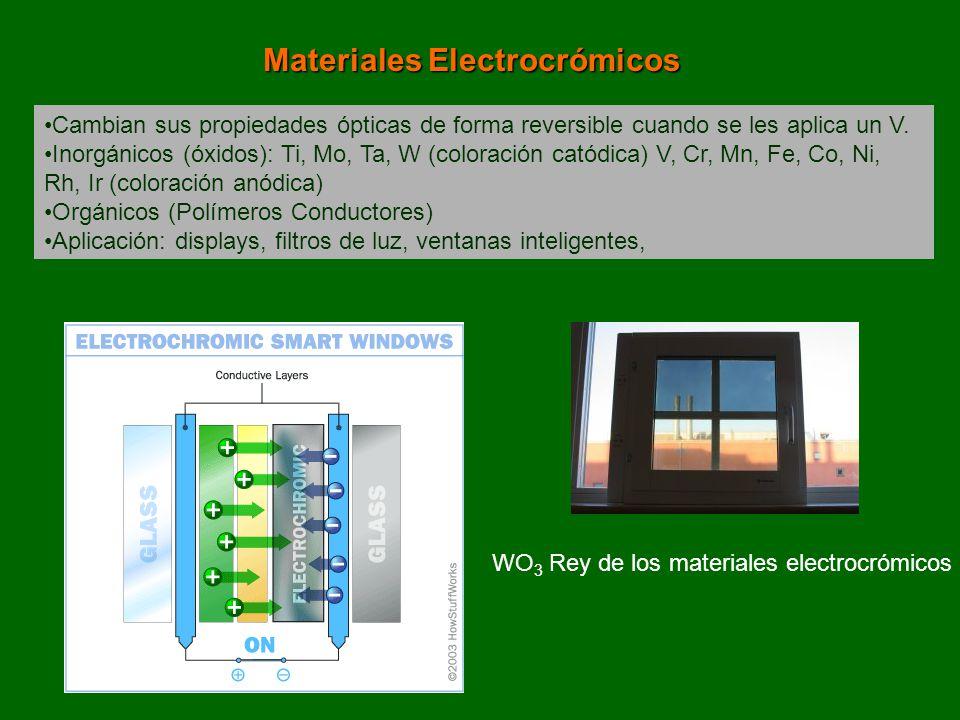 Materiales Electrocrómicos