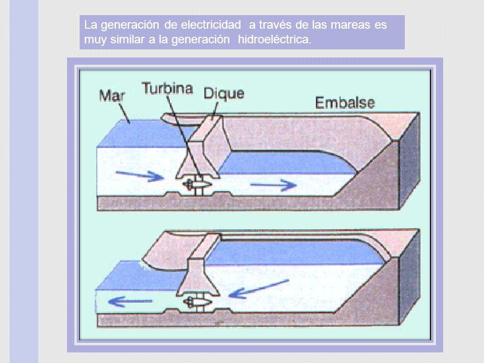 La generación de electricidad a través de las mareas es