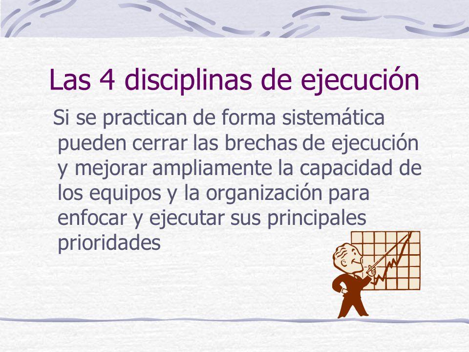 Las 4 disciplinas de ejecución