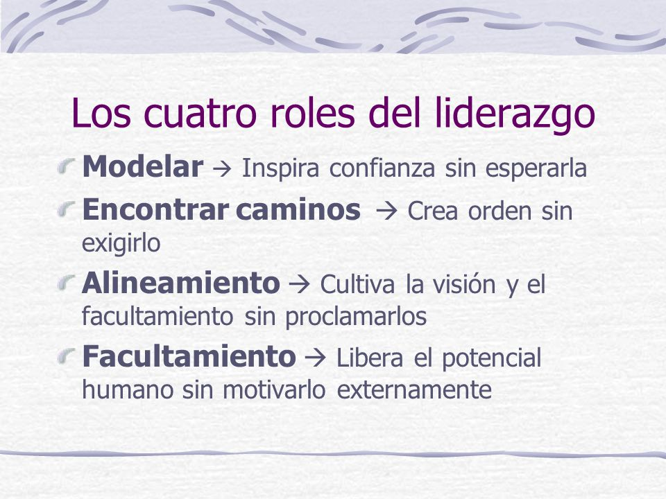 Los cuatro roles del liderazgo