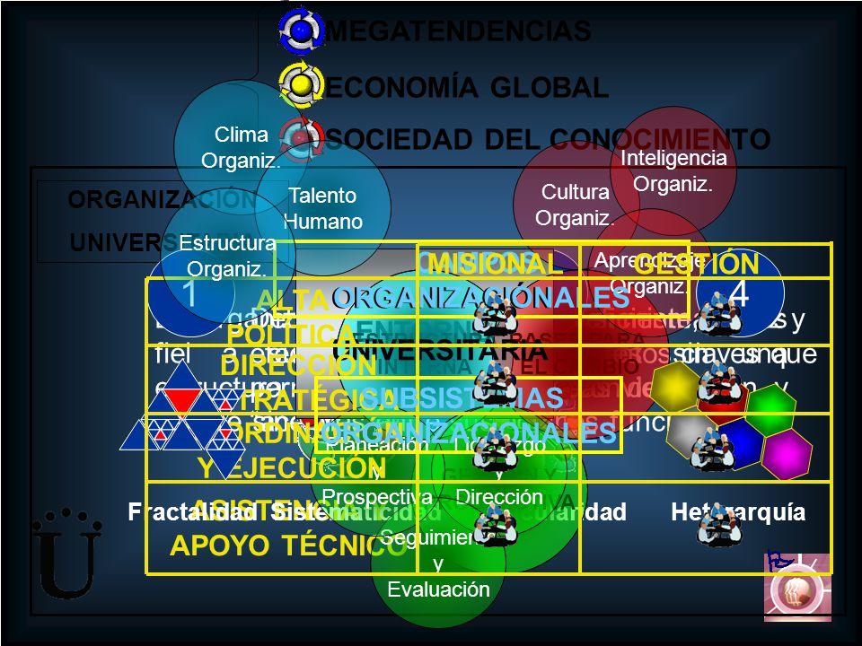 1 2 3 4 MEGATENDENCIAS ECONOMÍA GLOBAL SOCIEDAD DEL CONOCIMIENTO