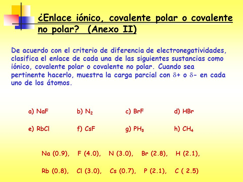¿Enlace iónico, covalente polar o covalente no polar (Anexo II)