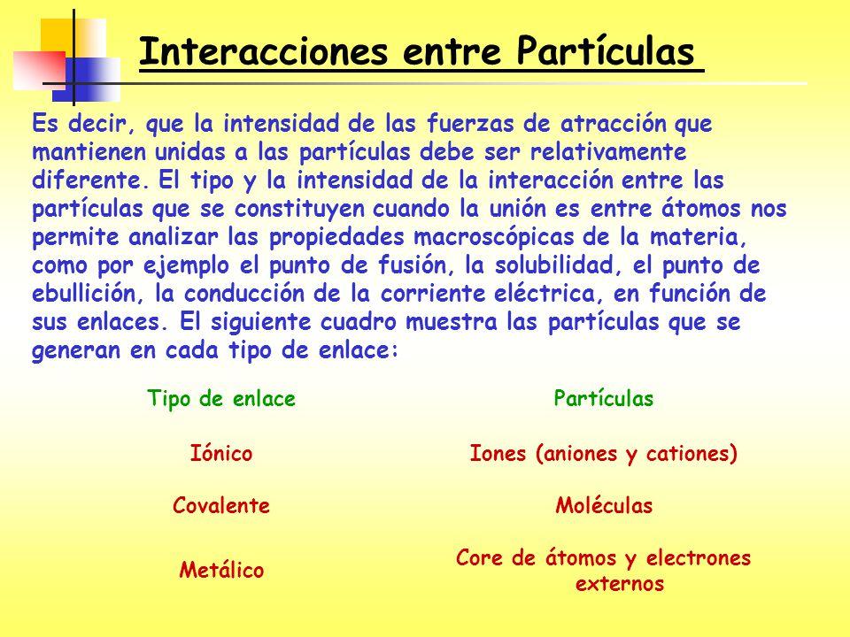 Iones (aniones y cationes) Core de átomos y electrones externos