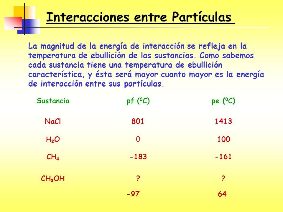 Interacciones entre Partículas