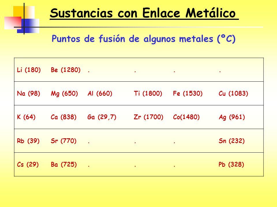 Sustancias con Enlace Metálico