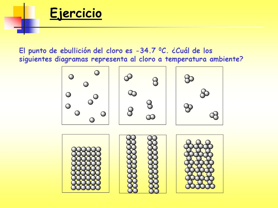 Ejercicio El punto de ebullición del cloro es -34.7 0C.