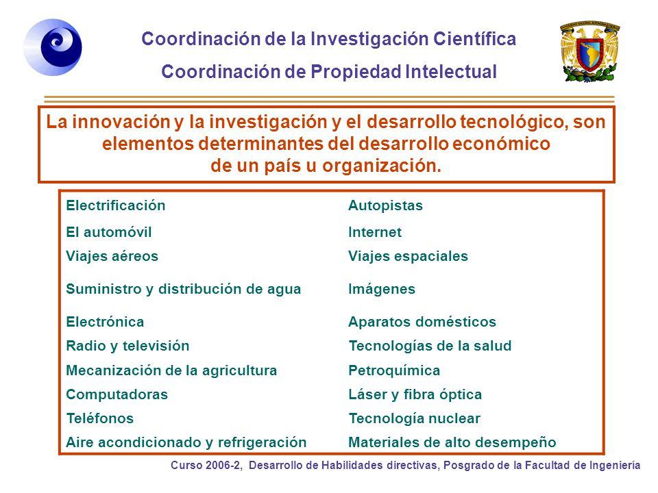 La innovación y la investigación y el desarrollo tecnológico, son elementos determinantes del desarrollo económico de un país u organización.