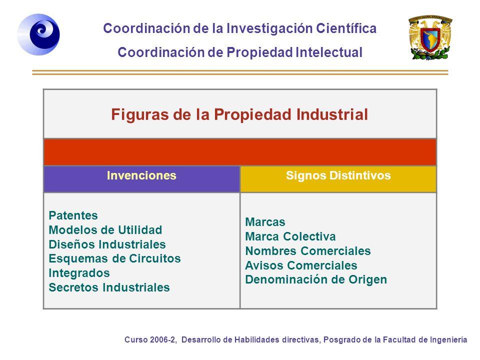 Figuras de la Propiedad Industrial
