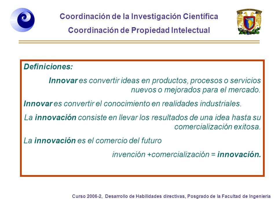 Definiciones: Innovar es convertir ideas en productos, procesos o servicios nuevos o mejorados para el mercado.