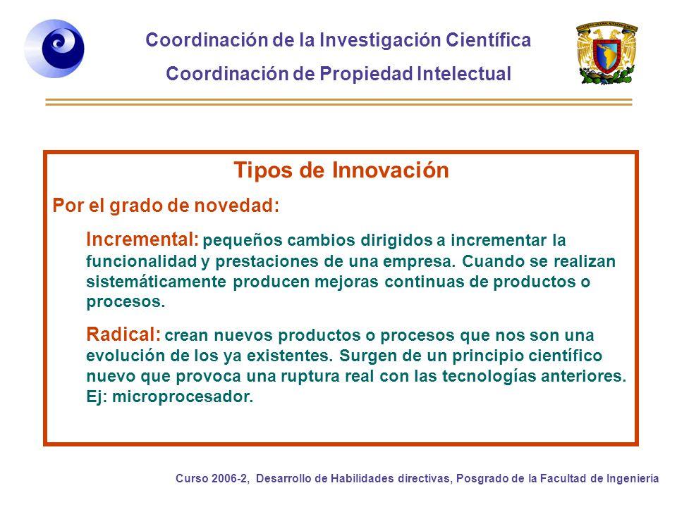 Tipos de Innovación Por el grado de novedad:
