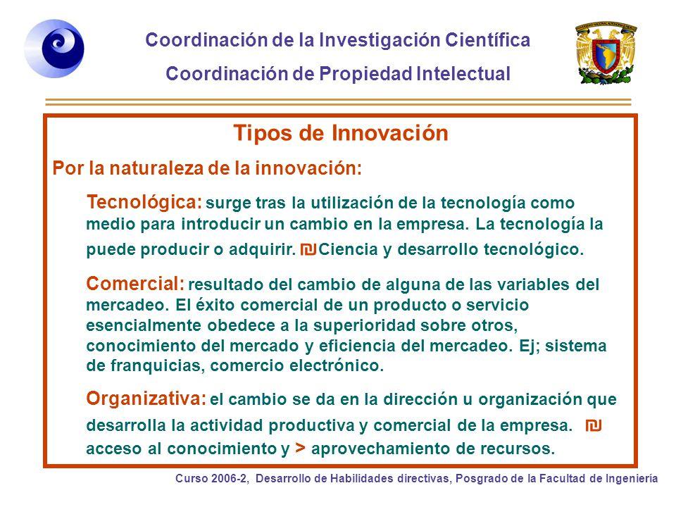 Tipos de Innovación Por la naturaleza de la innovación: