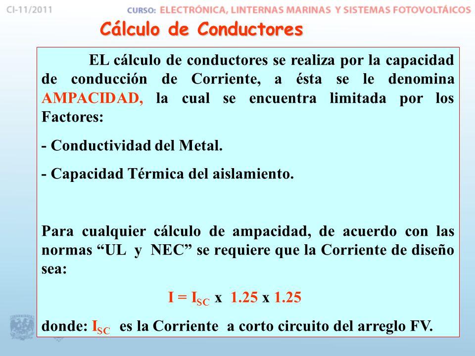 Cálculo de Conductores