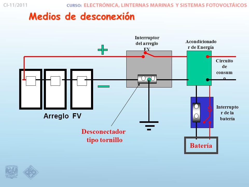 Medios de desconexión s Arreglo FV Desconectador tipo tornillo Batería