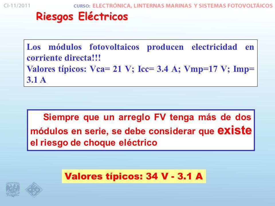 Riesgos Eléctricos Los módulos fotovoltaicos producen electricidad en corriente directa!!!