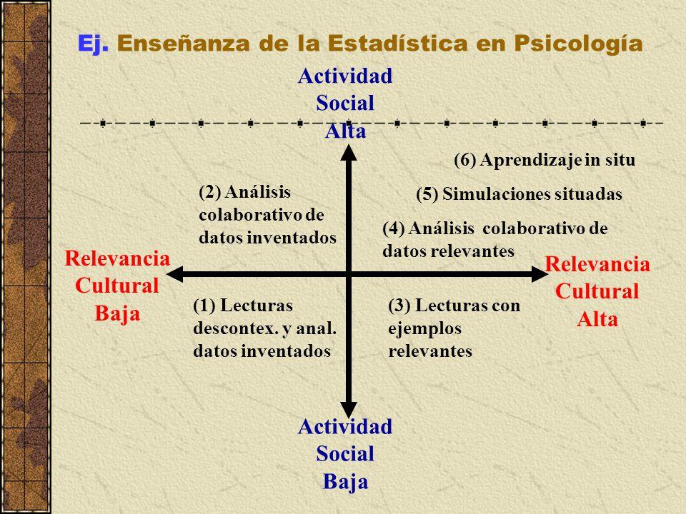 Ej. Enseñanza de la Estadística en Psicología