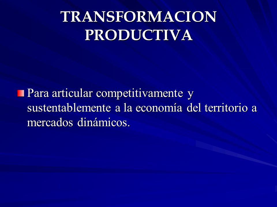 TRANSFORMACION PRODUCTIVA