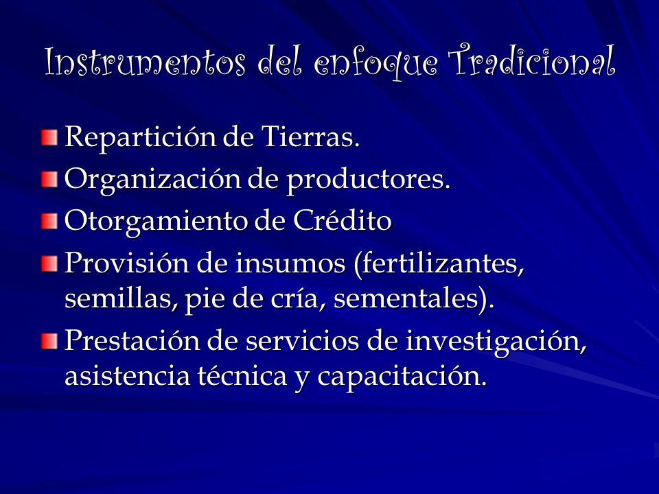 Instrumentos del enfoque Tradicional
