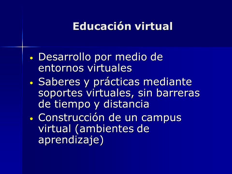 Desarrollo por medio de entornos virtuales