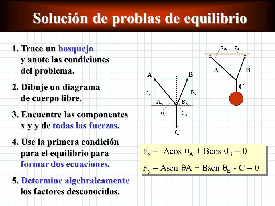Solución de problas de equilibrio