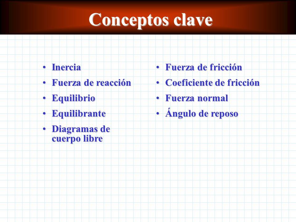 Conceptos clave Inercia Fuerza de reacción Equilibrio Equilibrante