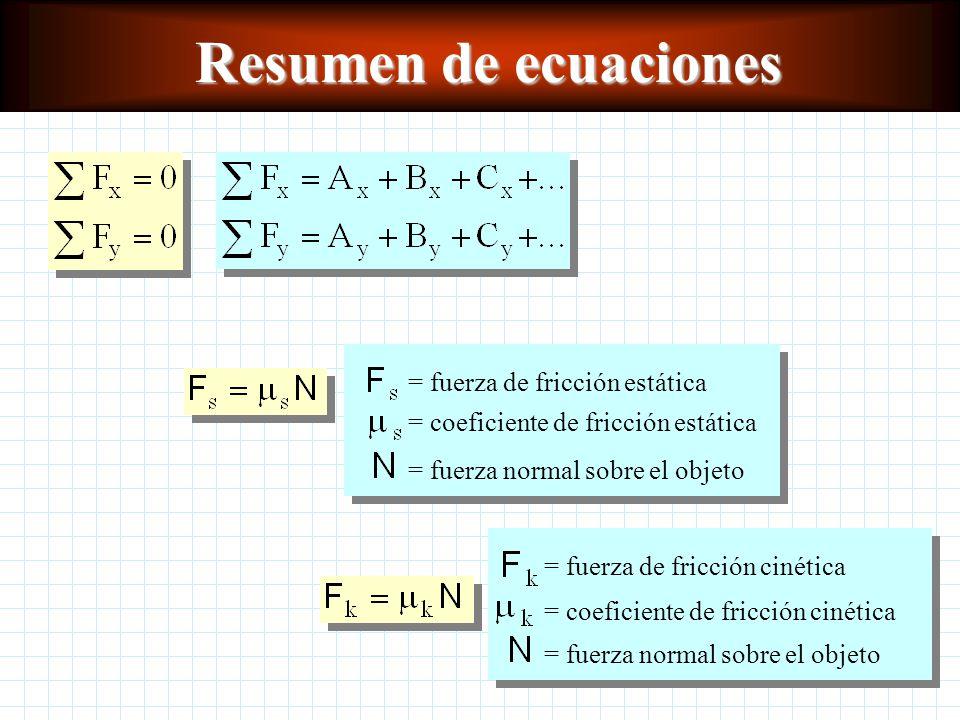 Resumen de ecuaciones = fuerza de fricción estática