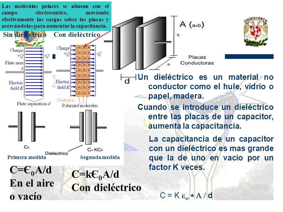 C=Є0A/d C=kЄ0A/d En el aire o vacío Con dieléctrico