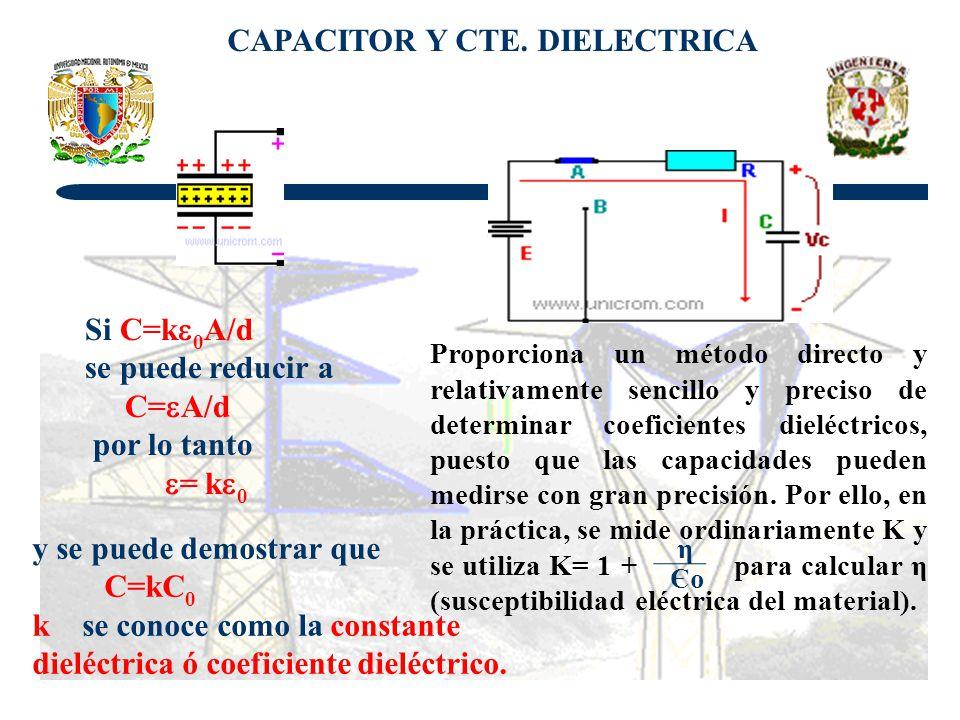 CAPACITOR Y CTE. DIELECTRICA