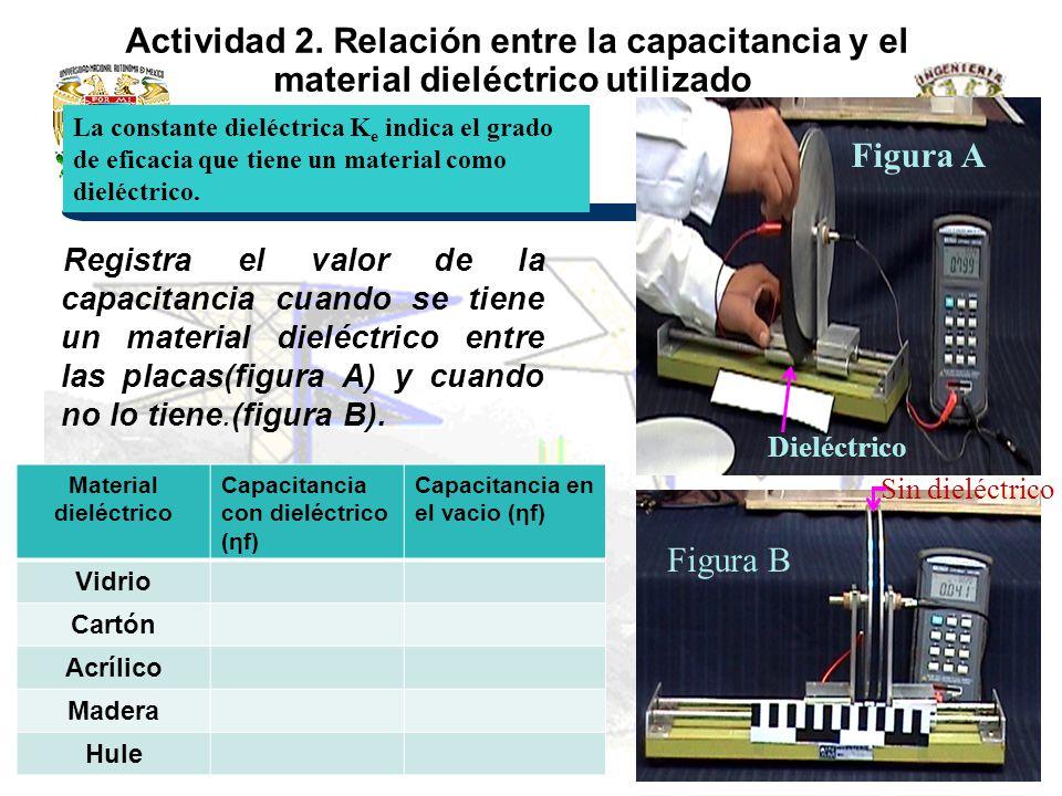 Actividad 2. Relación entre la capacitancia y el material dieléctrico utilizado