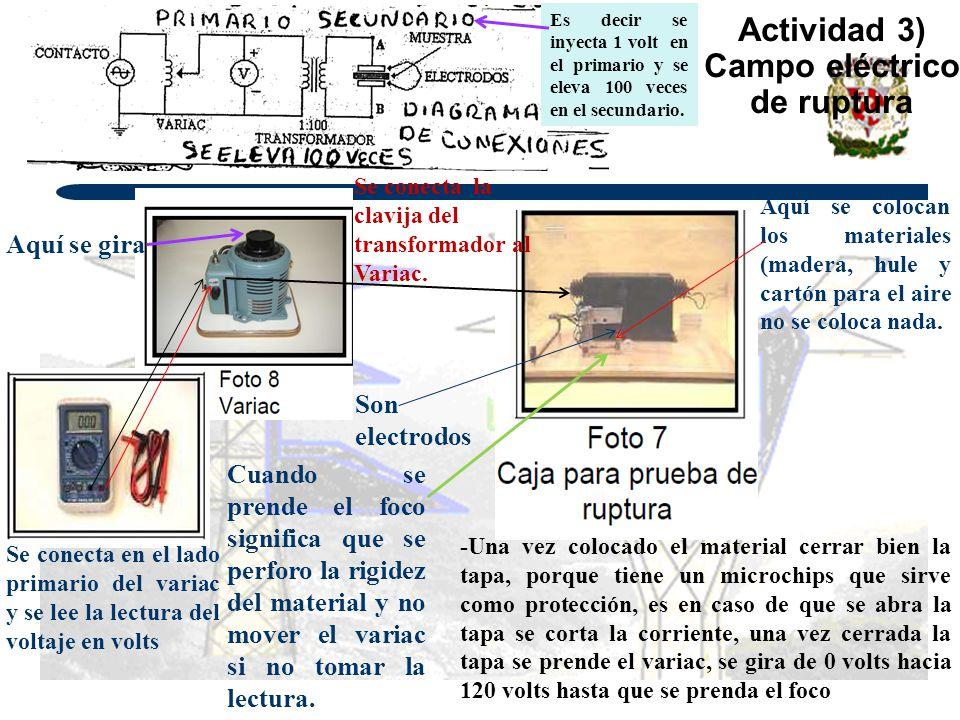 Actividad 3) Campo eléctrico de ruptura