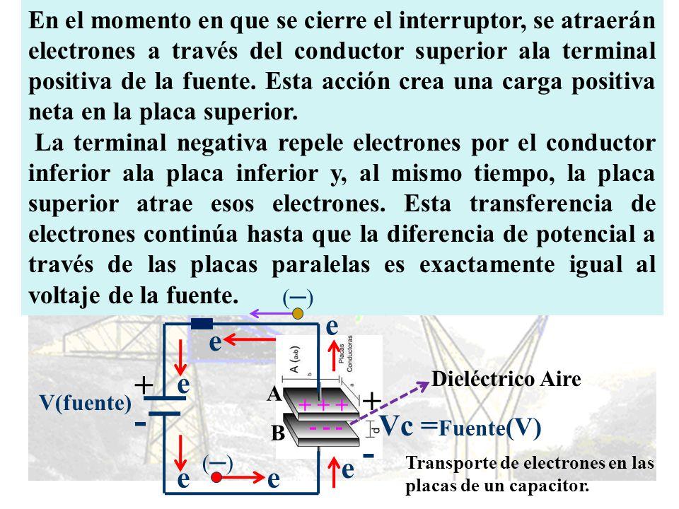 - - + + e e e Vc =Fuente(V) e e e
