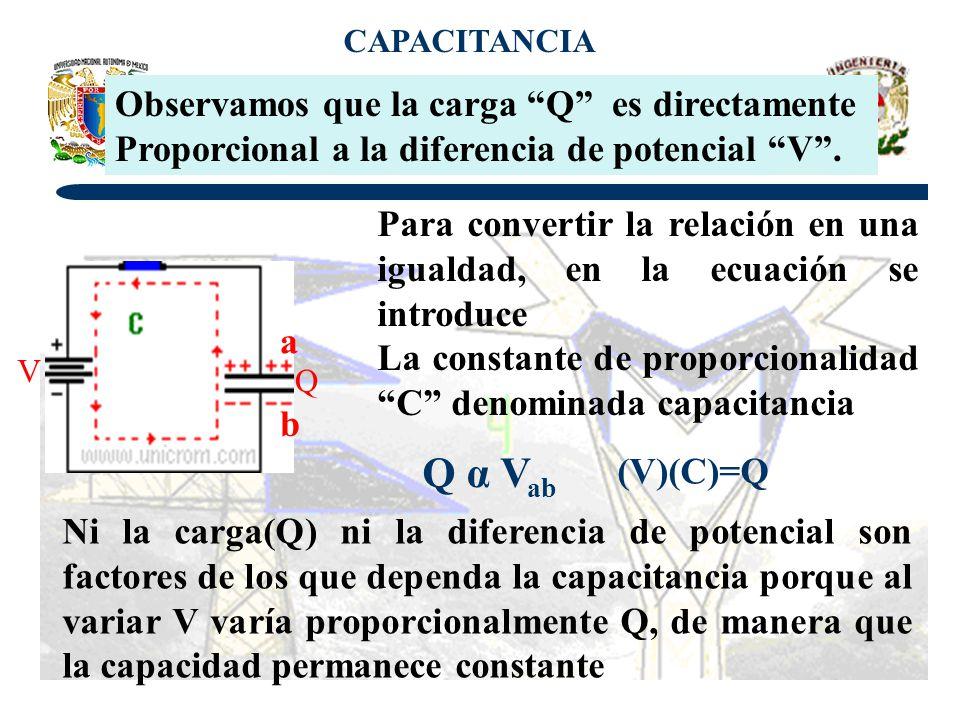 Q α Vab Observamos que la carga Q es directamente