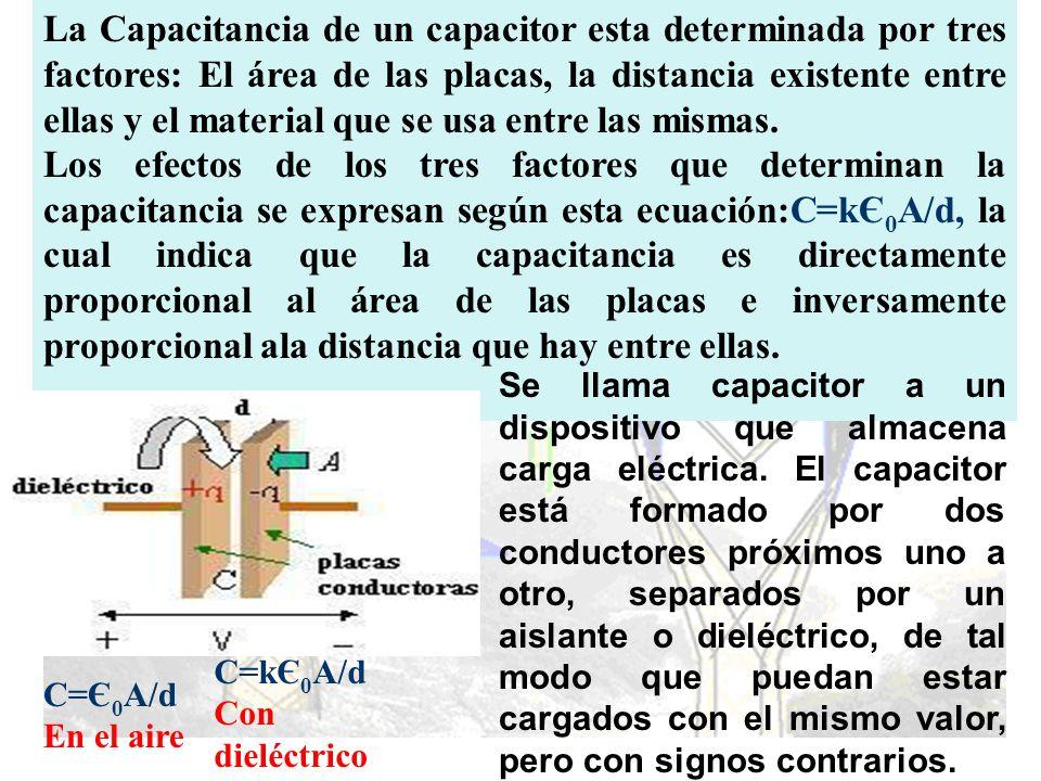 La Capacitancia de un capacitor esta determinada por tres factores: El área de las placas, la distancia existente entre ellas y el material que se usa entre las mismas.
