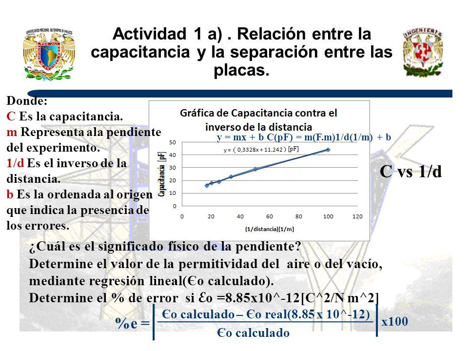 Actividad 1 a) . Relación entre la capacitancia y la separación entre las placas.