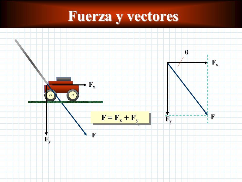 Fuerza y vectores F Fx Fy F Fx Fy  F = Fx + Fy