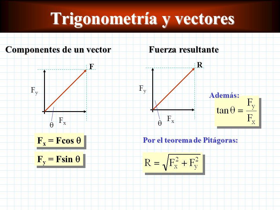 Trigonometría y vectores