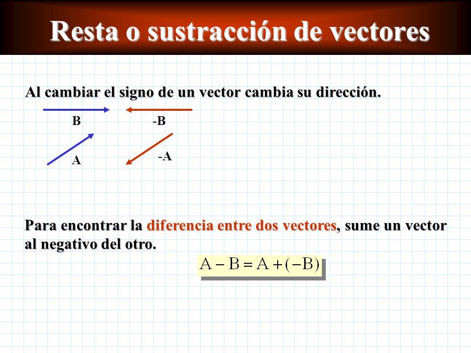 Resta o sustracción de vectores