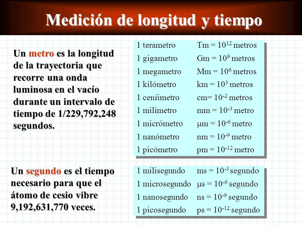Medición de longitud y tiempo