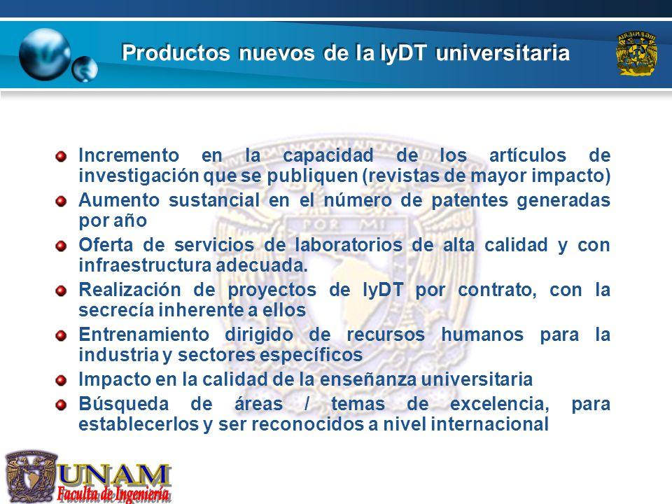 Productos nuevos de la IyDT universitaria