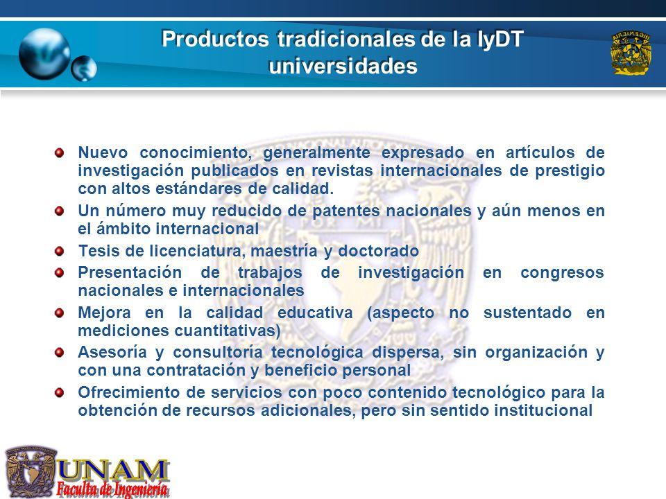 Productos tradicionales de la IyDT universidades