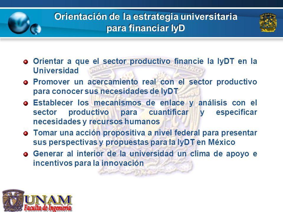 Orientación de la estrategia universitaria para financiar IyD