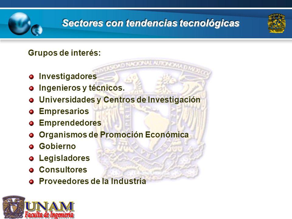Sectores con tendencias tecnológicas