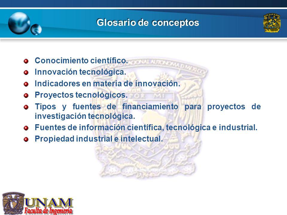 Glosario de conceptos Conocimiento científico. Innovación tecnológica.