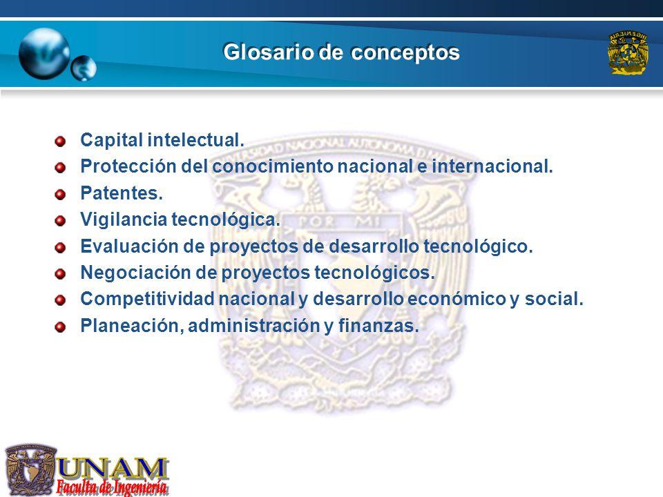 Glosario de conceptos Capital intelectual.