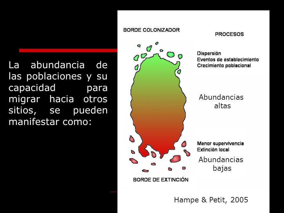 La abundancia de las poblaciones y su capacidad para migrar hacia otros sitios, se pueden manifestar como: