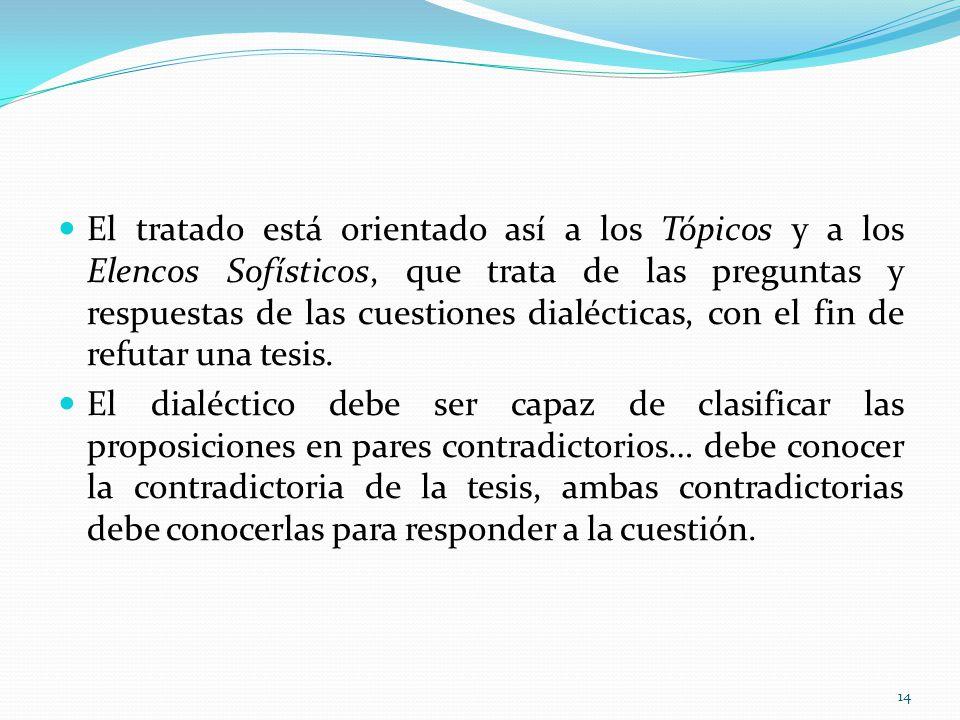 El tratado está orientado así a los Tópicos y a los Elencos Sofísticos, que trata de las preguntas y respuestas de las cuestiones dialécticas, con el fin de refutar una tesis.