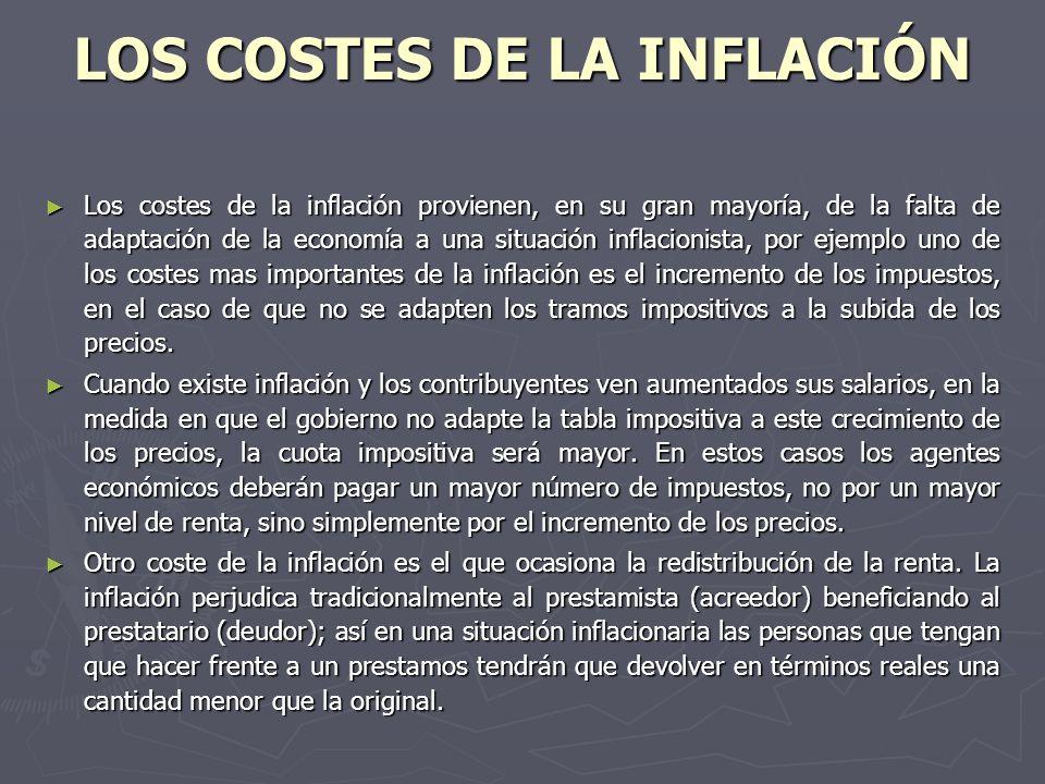 LOS COSTES DE LA INFLACIÓN